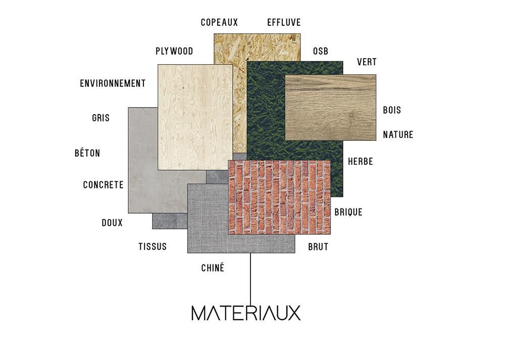 Concept esthétique bureau